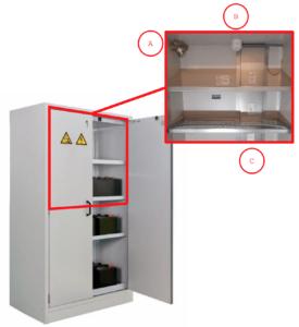 Brandwerende dubbeldeurs Veiligheidskast voor Li-ion accu's - Mustang Safes