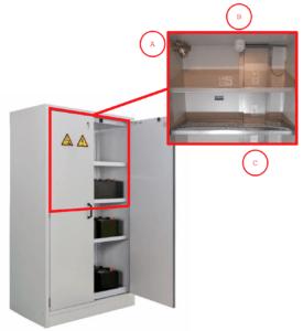 Cabinet de sécurité pour batteries lithium – double porte - Mustang Safes